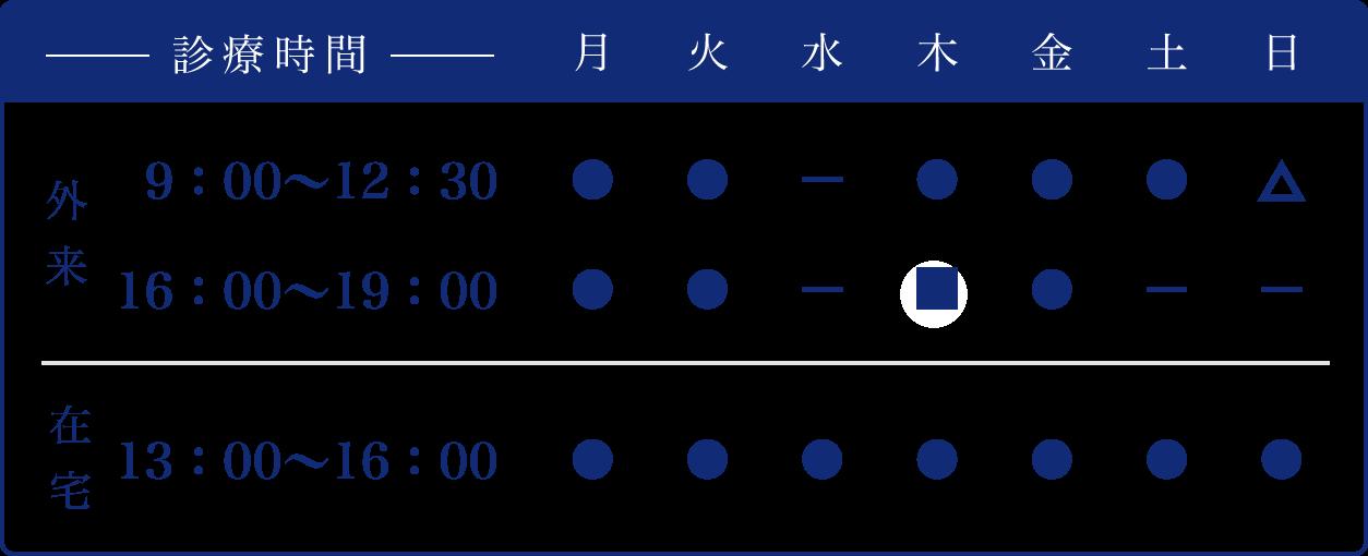 国島医院の診療時間表